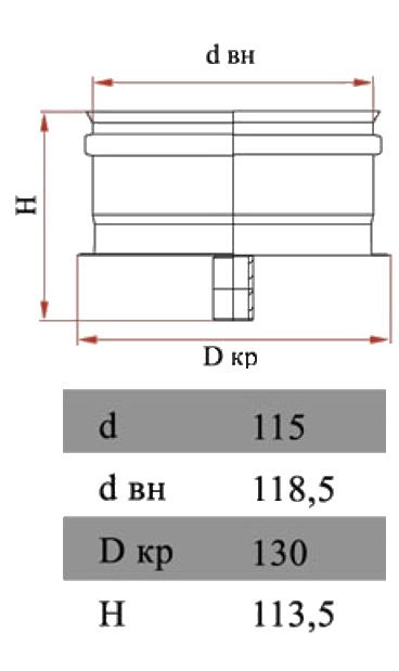 Размеры конденсатосборника Дымок