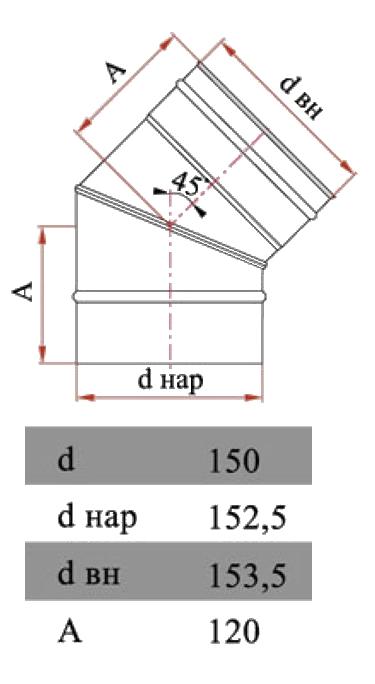 Размеры отвода 45 гр Дымок