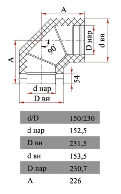 Размеры отвода 90 гр с изоляцией Дымок
