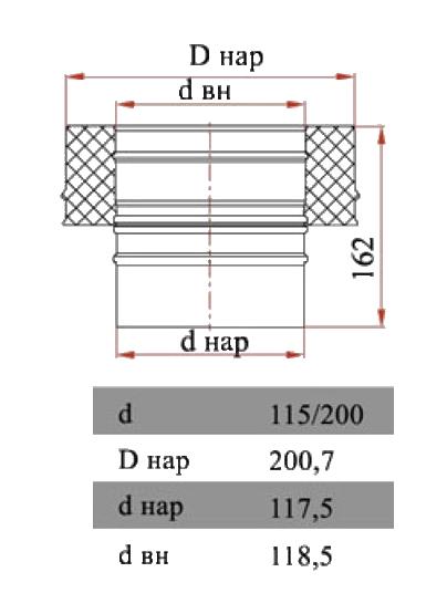 Размеры переходника моно-термо Дымок