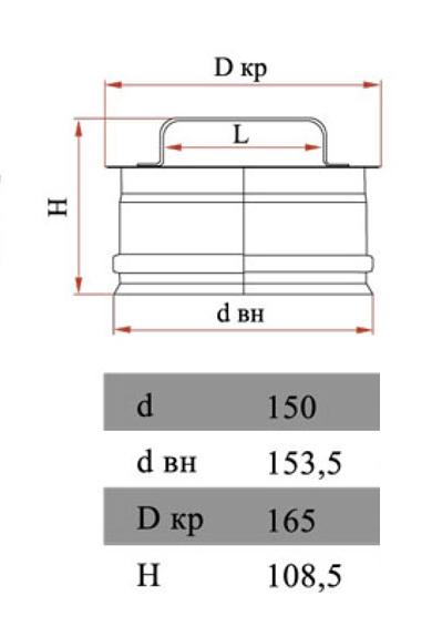 Размеры ревизии Дымок