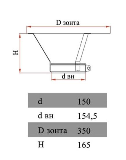 Размеры зонта Дымок