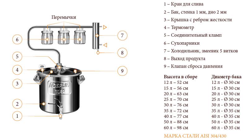 Схема дистиллятора Луч